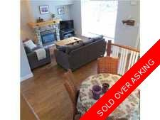 Lynn Valley Townhouse for sale:  2 bedroom 927 sq.ft. (Listed 2014-11-09)
